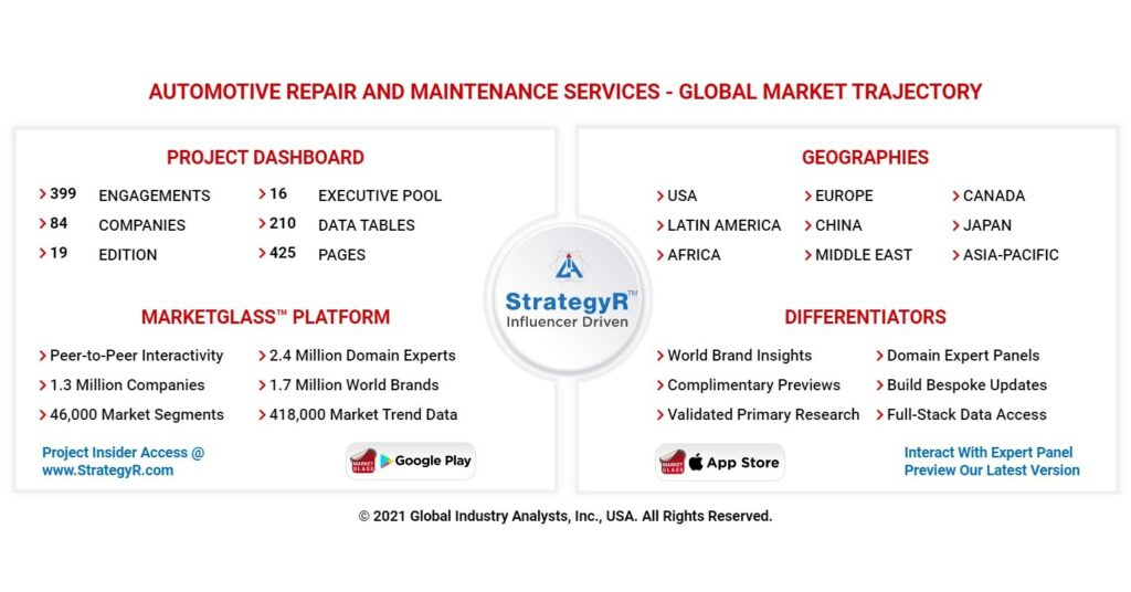 Global Automotive Repair and Maintenance Services Market to Reach $678.4 Billion by 2026